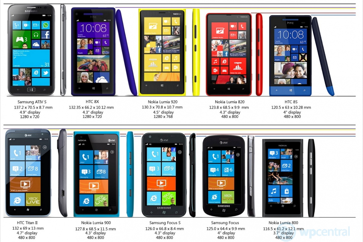 Nokia finally unveils not one but two windows phones the lumia 800 - Click