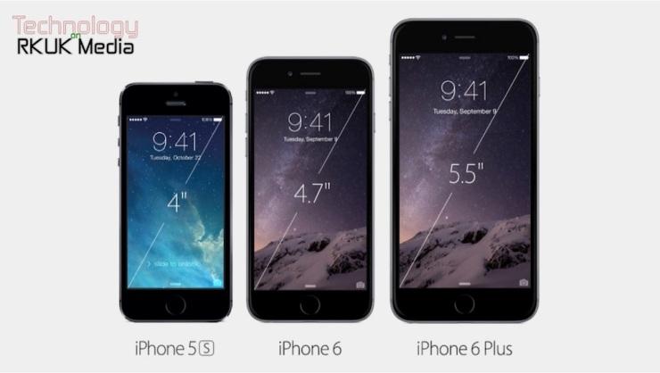 Apple iPhone Range 2014