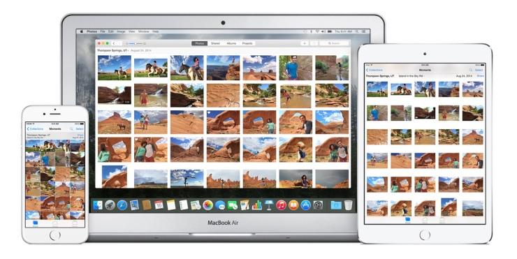 Photos for Mac and iOS