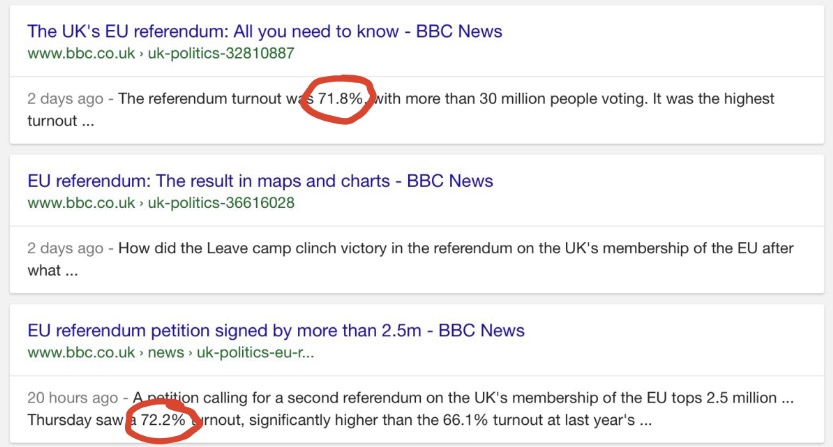 BBC What was the turnout