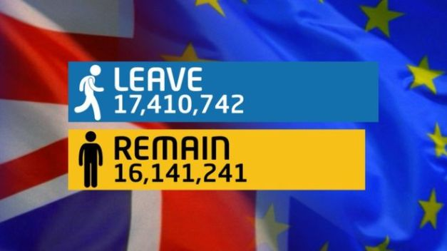 UK Votes Leave