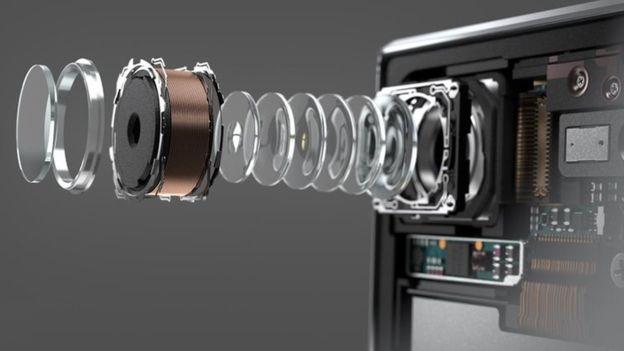 Xperia XZ Premium Camera